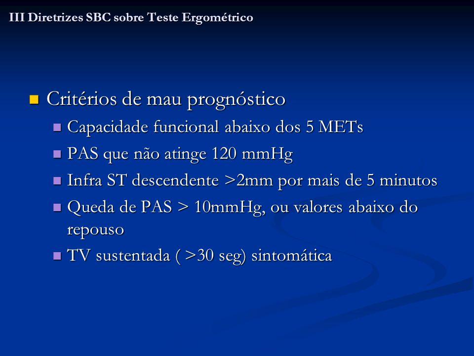 Critérios de mau prognóstico Critérios de mau prognóstico Capacidade funcional abaixo dos 5 METs Capacidade funcional abaixo dos 5 METs PAS que não at