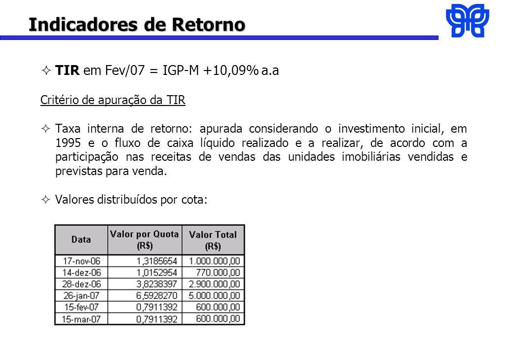Indicadores de Retorno TIR em Fev/07 = IGP-M +10,09% a.a Critério de apuração da TIR Taxa interna de retorno: apurada considerando o investimento inicial, em 1995 e o fluxo de caixa líquido realizado e a realizar, de acordo com a participação nas receitas de vendas das unidades imobiliárias vendidas e previstas para venda.
