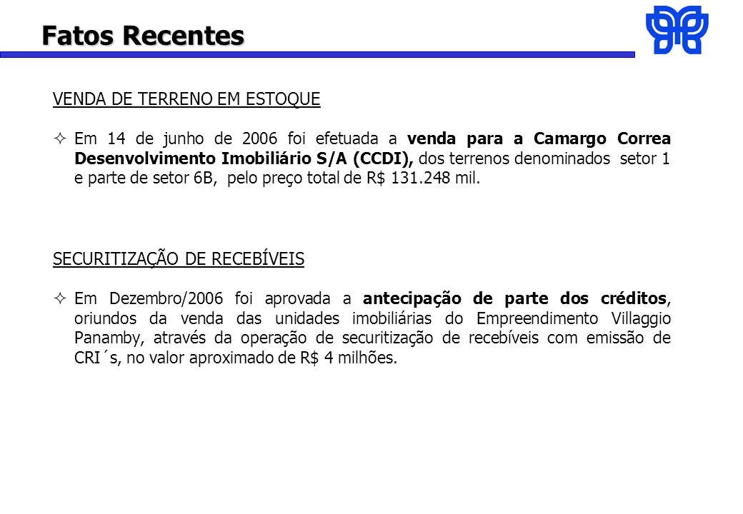 Fatos Recentes VENDA DE TERRENO EM ESTOQUE Em 14 de junho de 2006 foi efetuada a venda para a Camargo Correa Desenvolvimento Imobiliário S/A (CCDI), dos terrenos denominados setor 1 e parte de setor 6B, pelo preço total de R$ 131.248 mil.
