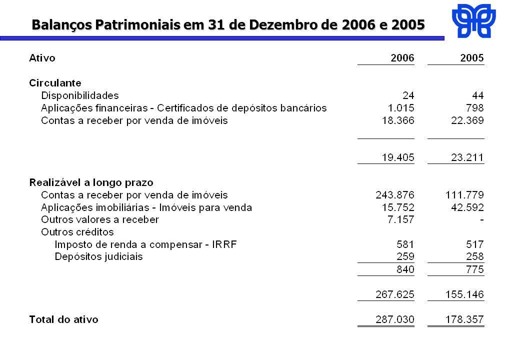 Balanços Patrimoniais em 31 de Dezembro de 2006 e 2005