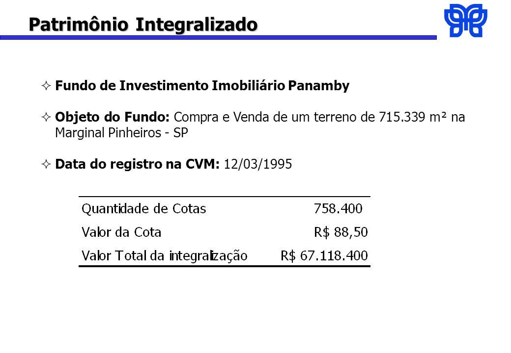 Patrimônio Integralizado Fundo de Investimento Imobiliário Panamby Objeto do Fundo: Compra e Venda de um terreno de 715.339 m² na Marginal Pinheiros - SP Data do registro na CVM: 12/03/1995