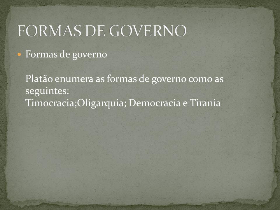 Formas de governo Platão enumera as formas de governo como as seguintes: Timocracia;Oligarquia; Democracia e Tirania