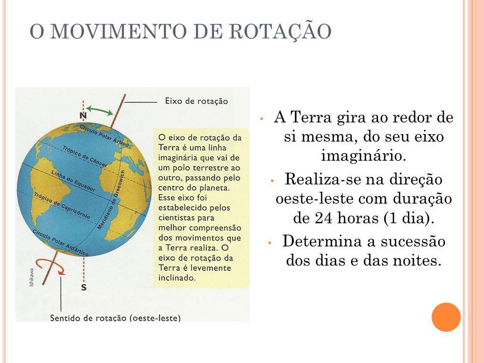 O MOVIMENTO DE ROTAÇÃO A Terra gira ao redor de si mesma, do seu eixo imaginário. Realiza-se na direção oeste-leste com duração de 24 horas (1 dia). D