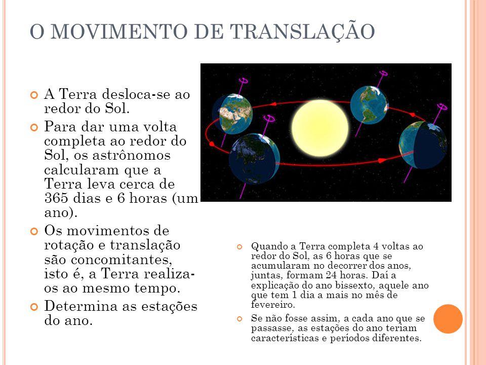 O MOVIMENTO DE TRANSLAÇÃO A Terra desloca-se ao redor do Sol. Para dar uma volta completa ao redor do Sol, os astrônomos calcularam que a Terra leva c