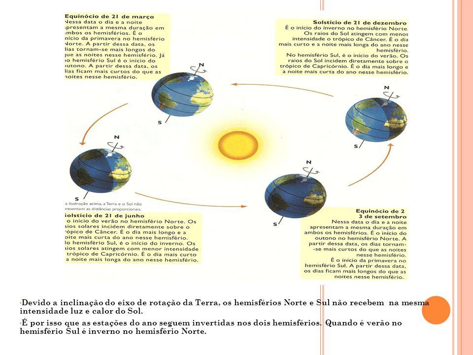 Devido a inclinação do eixo de rotação da Terra, os hemisférios Norte e Sul não recebem na mesma intensidade luz e calor do Sol. É por isso que as est