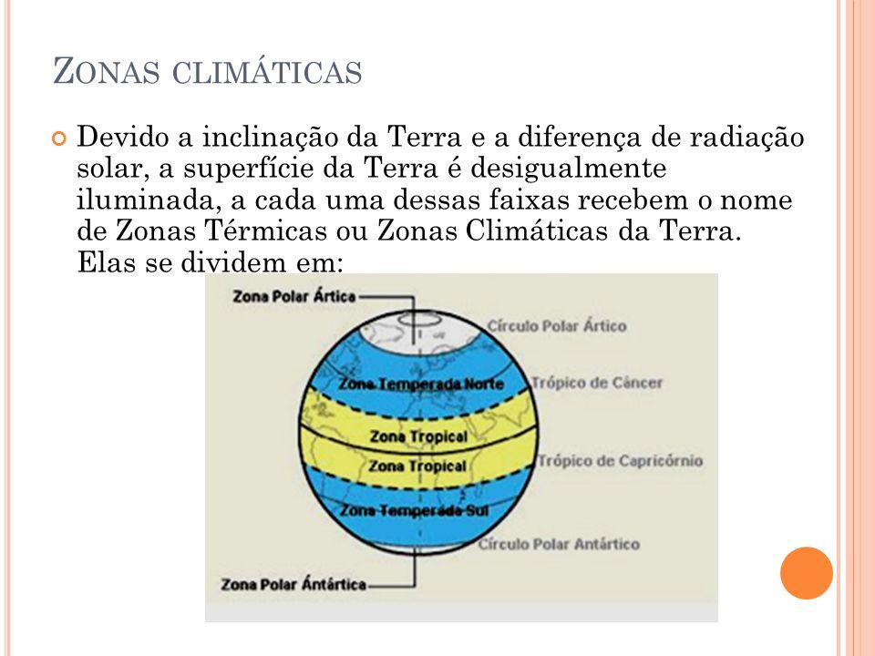 Z ONAS CLIMÁTICAS Devido a inclinação da Terra e a diferença de radiação solar, a superfície da Terra é desigualmente iluminada, a cada uma dessas fai
