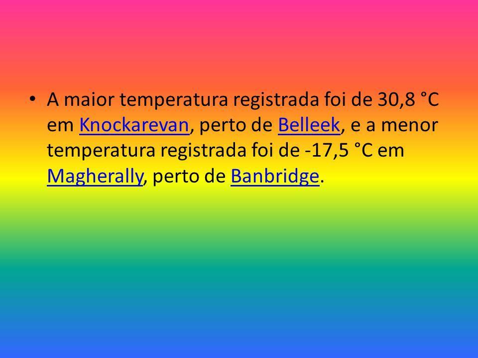 A maior temperatura registrada foi de 30,8 °C em Knockarevan, perto de Belleek, e a menor temperatura registrada foi de -17,5 °C em Magherally, perto de Banbridge.KnockarevanBelleek MagherallyBanbridge