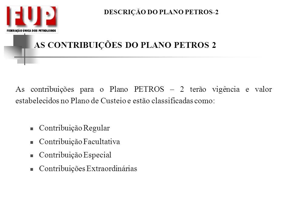 DESCRIÇÃO DO PLANO PETROS-2 AS CONTRIBUIÇÕES DO PLANO PETROS 2 As contribuições para o Plano PETROS – 2 terão vigência e valor estabelecidos no Plano