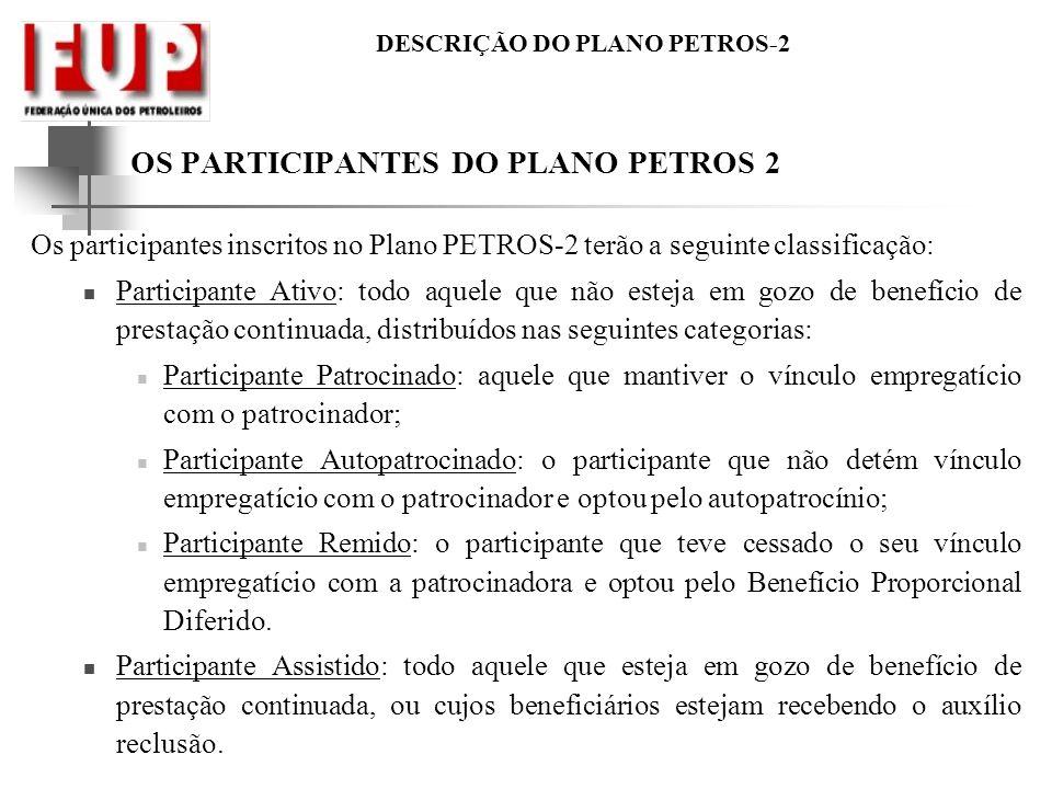 DESCRIÇÃO DO PLANO PETROS-2 OS PARTICIPANTES DO PLANO PETROS 2 Os participantes inscritos no Plano PETROS-2 terão a seguinte classificação: Participan