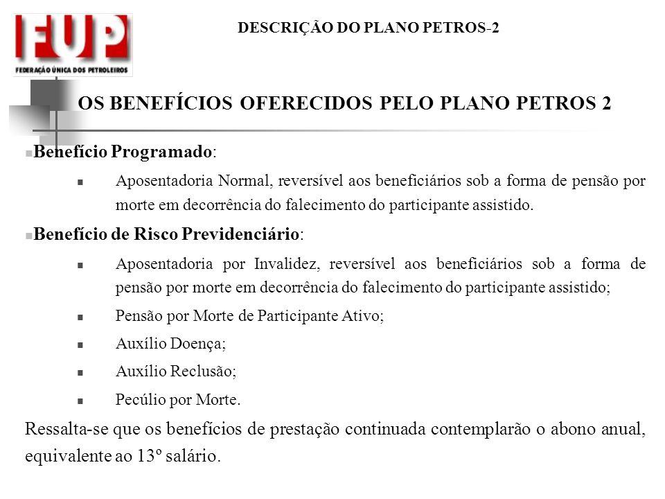 DESCRIÇÃO DO PLANO PETROS-2 OS BENEFÍCIOS OFERECIDOS PELO PLANO PETROS 2 Benefício Programado: Aposentadoria Normal, reversível aos beneficiários sob