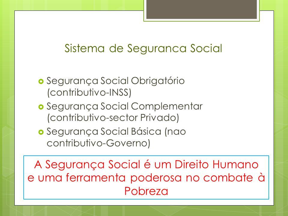 Sistema de Seguranca Social Segurança Social Obrigatório (contributivo-INSS) Segurança Social Complementar (contributivo-sector Privado) Segurança Social Básica (nao contributivo-Governo) A Segurança Social é um Direito Humano e uma ferramenta poderosa no combate à Pobreza