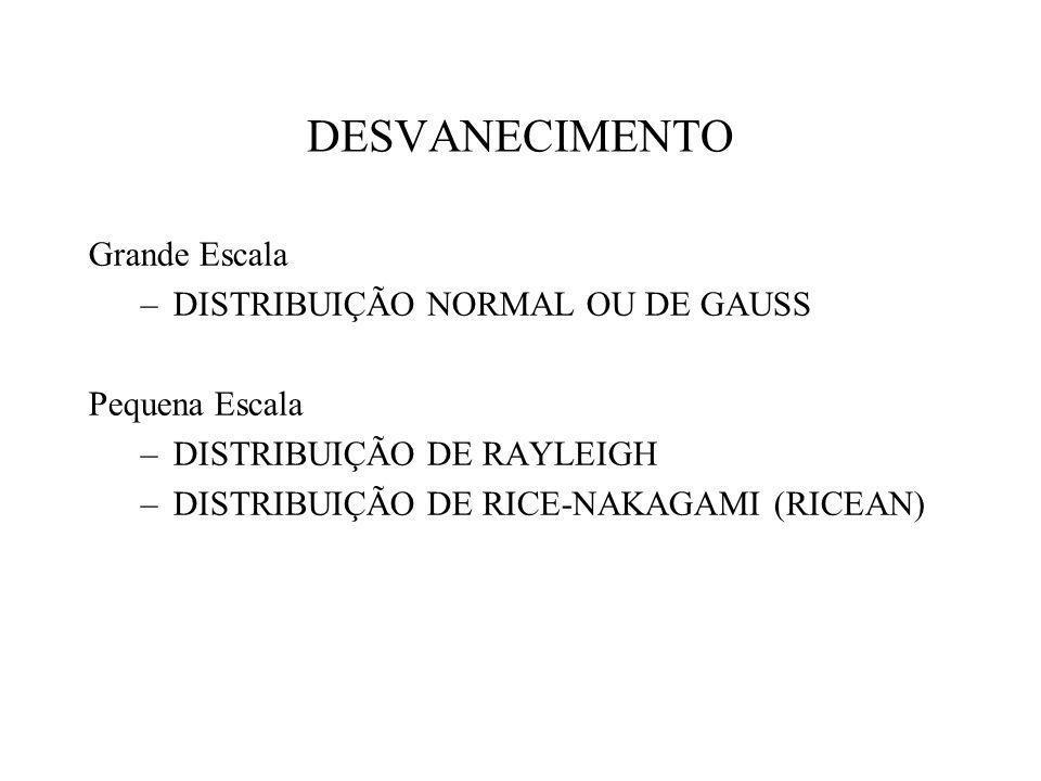 DESVANECIMENTO Grande Escala –DISTRIBUIÇÃO NORMAL OU DE GAUSS Pequena Escala –DISTRIBUIÇÃO DE RAYLEIGH –DISTRIBUIÇÃO DE RICE-NAKAGAMI (RICEAN)