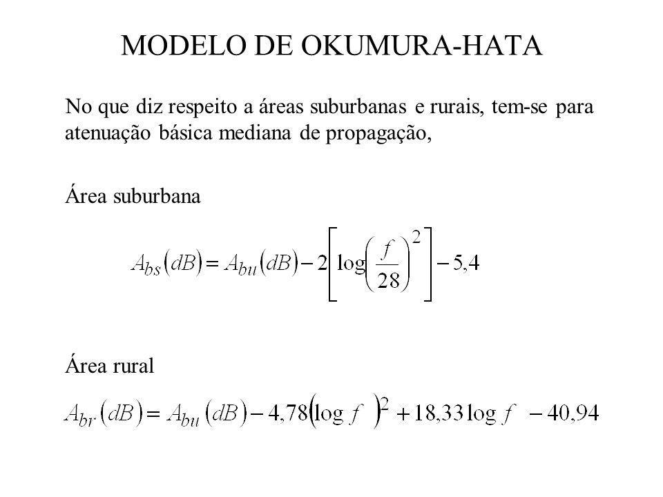 MODELO DE OKUMURA-HATA No que diz respeito a áreas suburbanas e rurais, tem-se para atenuação básica mediana de propagação, Área suburbana Área rural