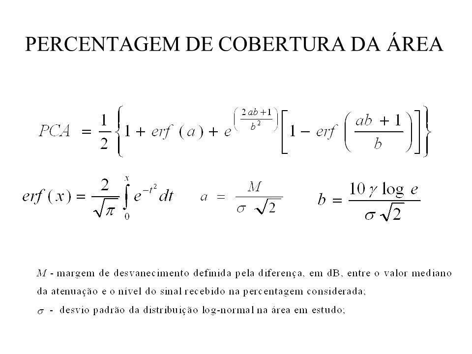 PERCENTAGEM DE COBERTURA DA ÁREA