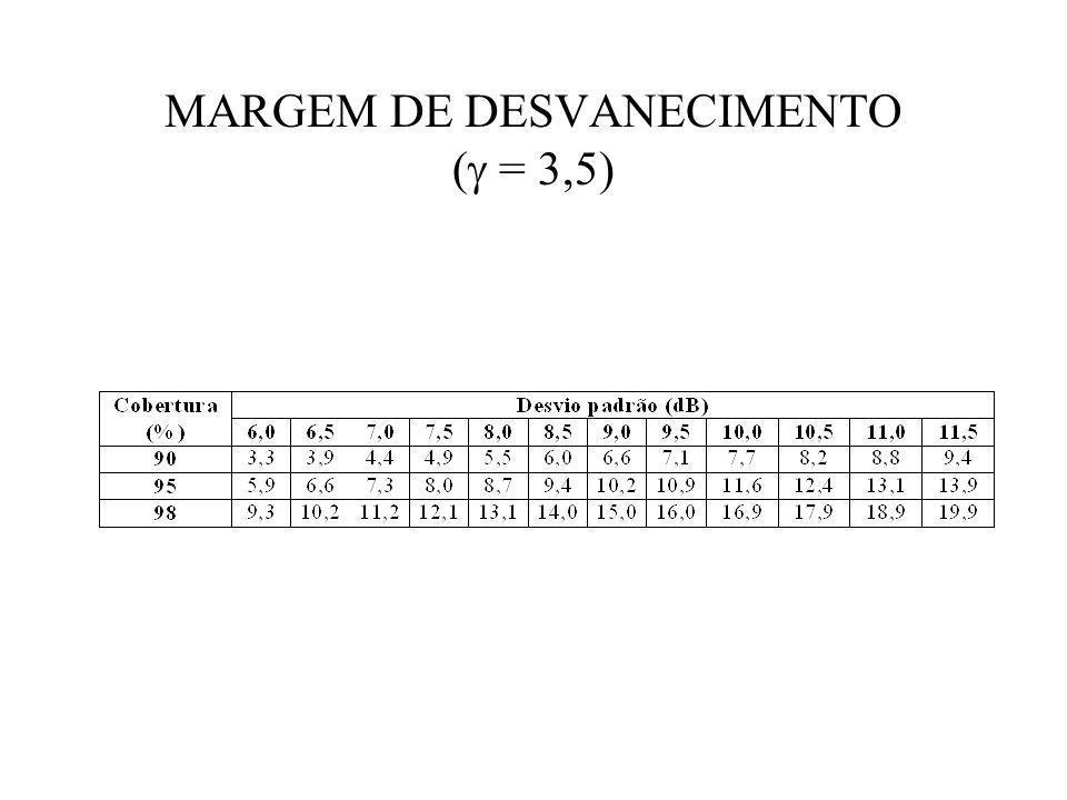 MARGEM DE DESVANECIMENTO ( = 3,5)