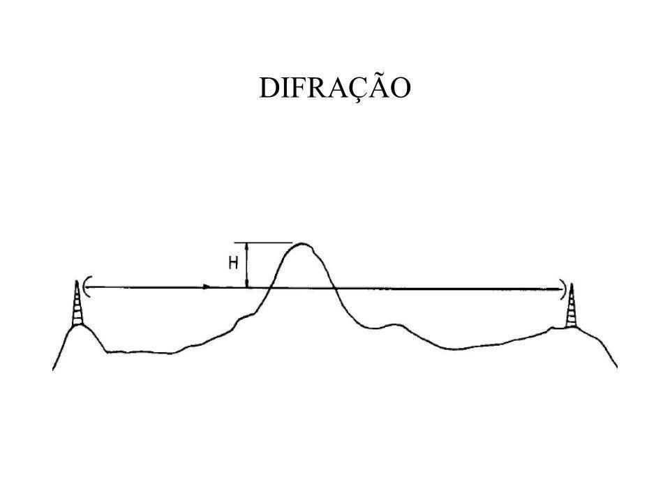 MODELO DE OKUMURA-HATA Este método foi desenvolvido por Hata com base em medidas realizadas na área de Tóquio, Japão, por Okumura e outros, sendo válido dentro dos seguintes limites: 150 MHz f 1500 MHz 30 m h b 200 m 1 m h m 10 m 1 km d 20 km A atenuação básica mediana de transmissão, correspondente à cobertura de 50% de uma área urbana (A bmu ), tem por expressão, A bmu (dB) = 69,55 + 26,16 x log[f(MHz)] -13,82 x log[h b (m)] -a[h m (m)] + + {44,9 - 6,55 x log[h b (m)]} x log[d(km)] onde f é a freqüência em MHz, d é a distância em km, h b é a altura da estação base em metros, h m é a altura da estação móvel em metros e o termo a(h m ) é dado por, a) Cidade pequena ou média a(h m ) = {1,1 x log[f(MHz)] -0,7} x h m - {1,56 x log[f(MHz)] -0,8} b) Cidade grande b.1) f 200 MHz a(h m ) = 8,29 x {log[1,54 x h m (m)] 2 -1,1} b.2) f 400 MHz a(h m ) = 3,2 x {log[11,75 x h m (m)] 2 -4,94} Cumpre observar que, para h m = 1,5m (altura típica de uma unidade móvel), tem-se a(h m ) = 0.
