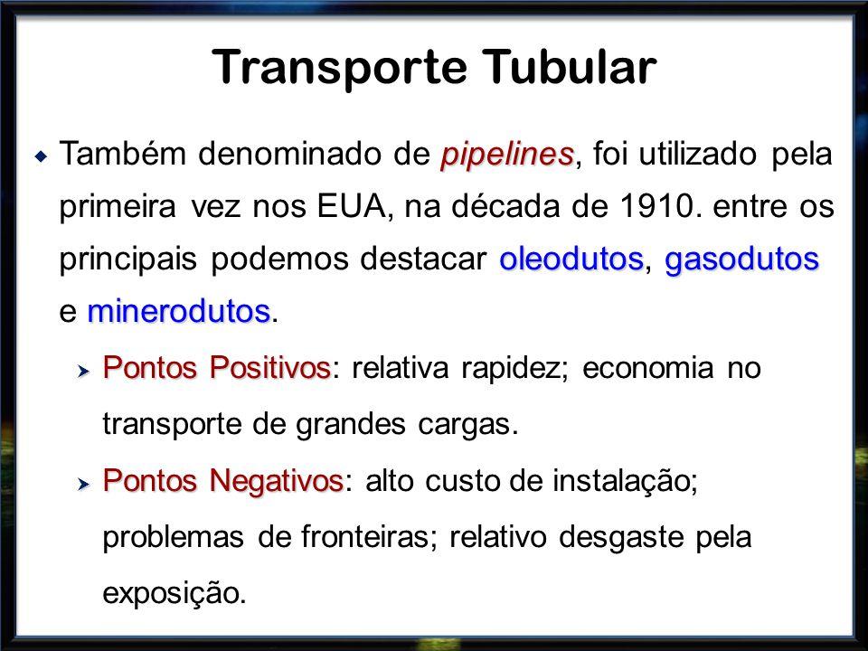 pipelines oleodutosgasodutos minerodutos Também denominado de pipelines, foi utilizado pela primeira vez nos EUA, na década de 1910. entre os principa