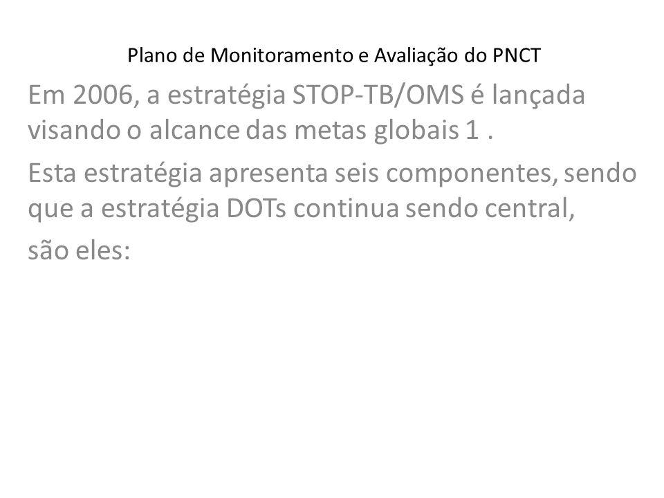Plano de Monitoramento e Avaliação do PNCT Em 2006, a estratégia STOP-TB/OMS é lançada visando o alcance das metas globais 1. Esta estratégia apresent