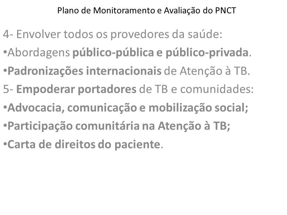 Plano de Monitoramento e Avaliação do PNCT 4- Envolver todos os provedores da saúde: Abordagens público-pública e público-privada. Padronizações inter