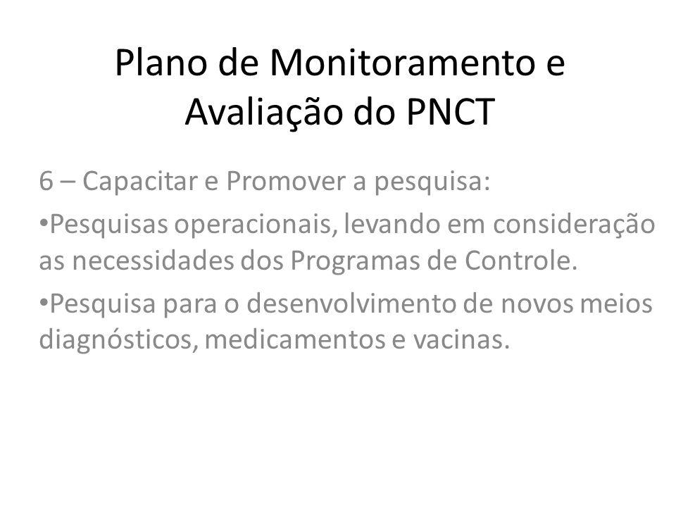 Plano de Monitoramento e Avaliação do PNCT 6 – Capacitar e Promover a pesquisa: Pesquisas operacionais, levando em consideração as necessidades dos Pr