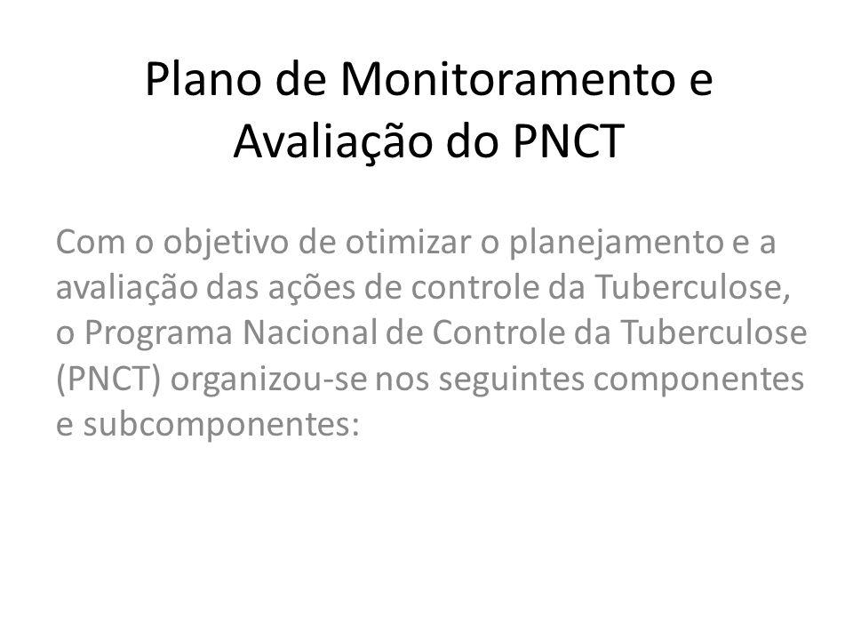 Plano de Monitoramento e Avaliação do PNCT Com o objetivo de otimizar o planejamento e a avaliação das ações de controle da Tuberculose, o Programa Na