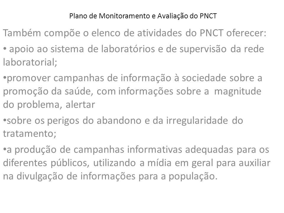 Plano de Monitoramento e Avaliação do PNCT Também compõe o elenco de atividades do PNCT oferecer: apoio ao sistema de laboratórios e de supervisão da