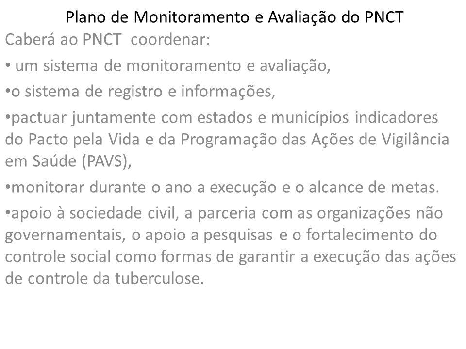 Plano de Monitoramento e Avaliação do PNCT Caberá ao PNCT coordenar: um sistema de monitoramento e avaliação, o sistema de registro e informações, pac