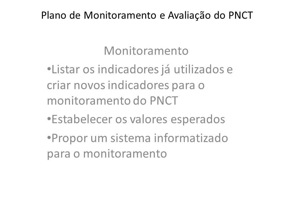 Plano de Monitoramento e Avaliação do PNCT Monitoramento Listar os indicadores já utilizados e criar novos indicadores para o monitoramento do PNCT Es