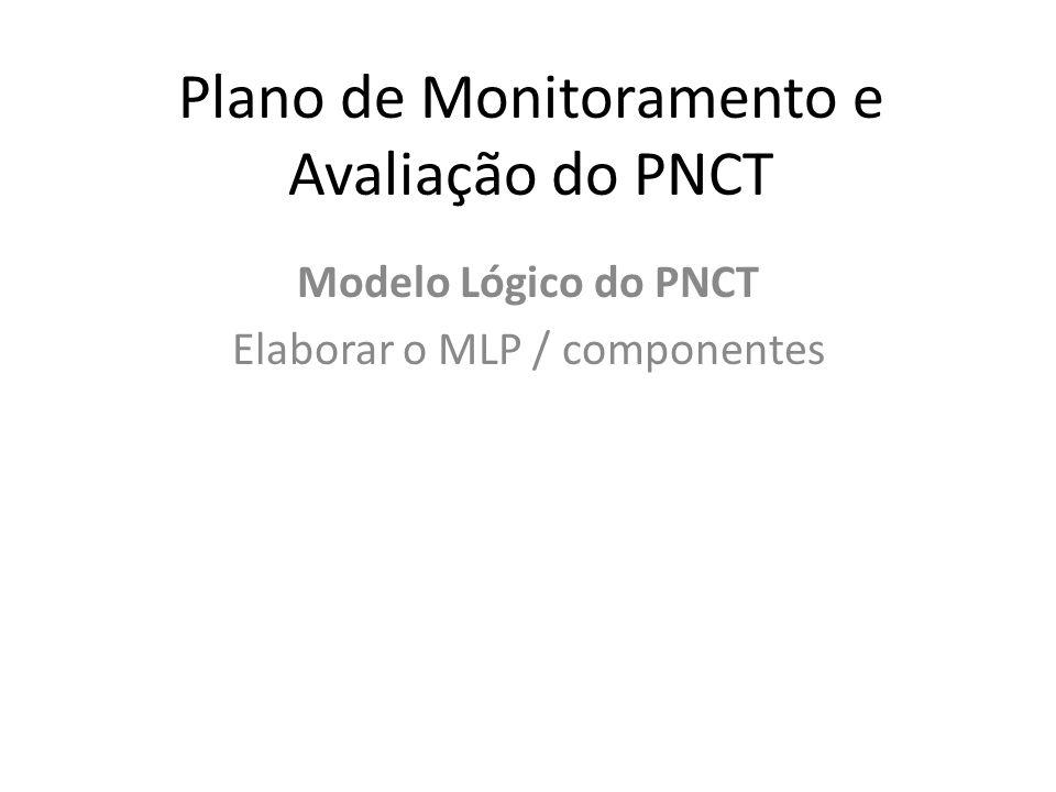 Plano de Monitoramento e Avaliação do PNCT Modelo Lógico do PNCT Elaborar o MLP / componentes