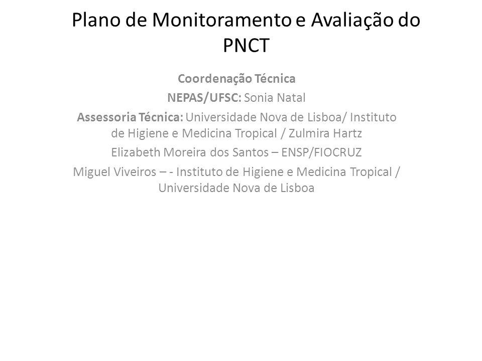 Plano de Monitoramento e Avaliação do PNCT Coordenação Técnica NEPAS/UFSC: Sonia Natal Assessoria Técnica: Universidade Nova de Lisboa/ Instituto de H
