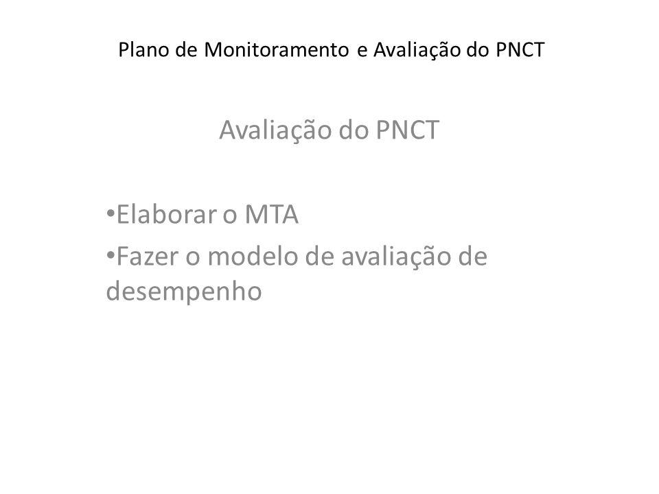 Plano de Monitoramento e Avaliação do PNCT Avaliação do PNCT Elaborar o MTA Fazer o modelo de avaliação de desempenho