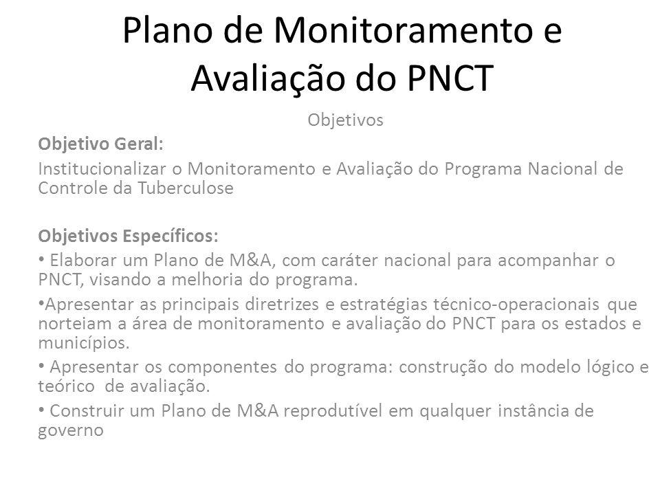 Plano de Monitoramento e Avaliação do PNCT Objetivos Objetivo Geral: Institucionalizar o Monitoramento e Avaliação do Programa Nacional de Controle da