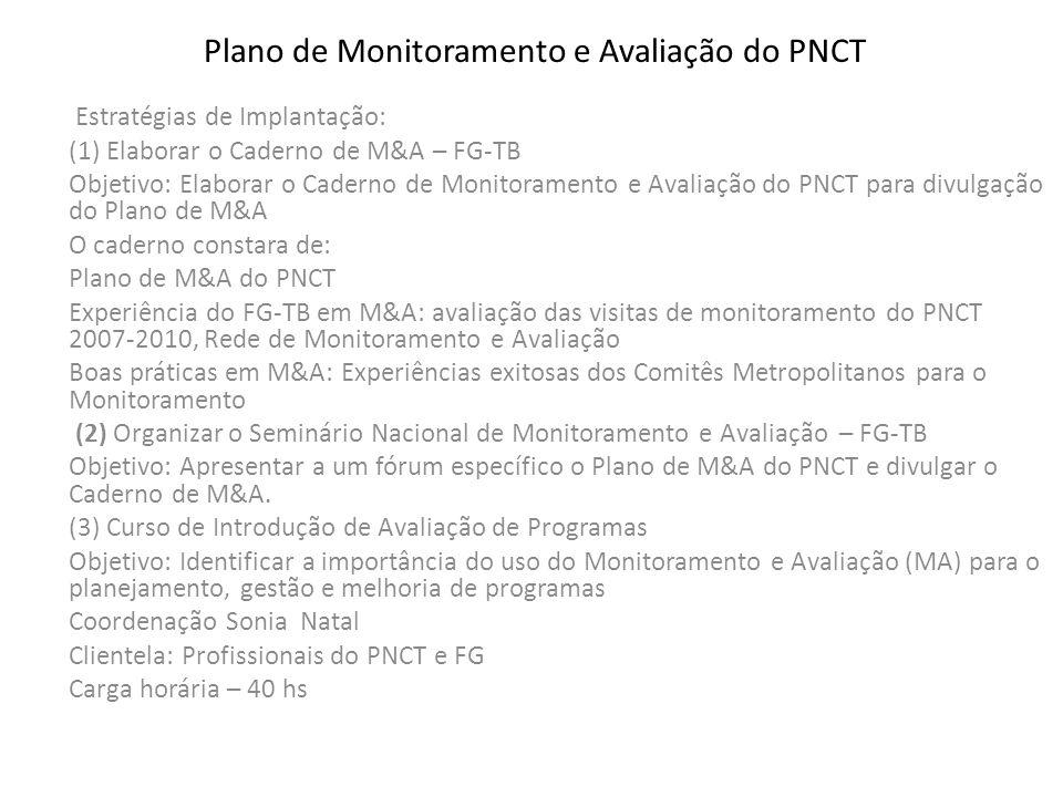 Plano de Monitoramento e Avaliação do PNCT Estratégias de Implantação: (1) Elaborar o Caderno de M&A – FG-TB Objetivo: Elaborar o Caderno de Monitoram