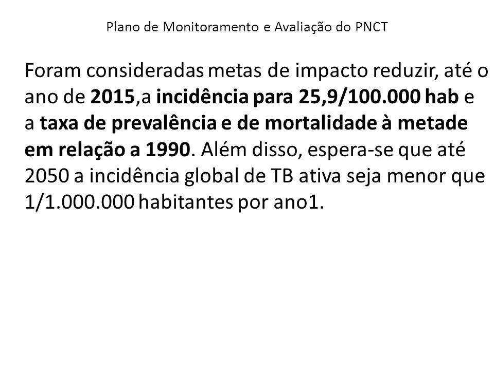 Plano de Monitoramento e Avaliação do PNCT Foram consideradas metas de impacto reduzir, até o ano de 2015,a incidência para 25,9/100.000 hab e a taxa