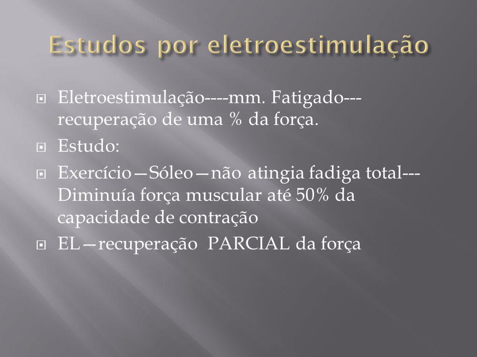 Eletroestimulação----mm. Fatigado--- recuperação de uma % da força. Estudo: ExercícioSóleonão atingia fadiga total--- Diminuía força muscular até 50%