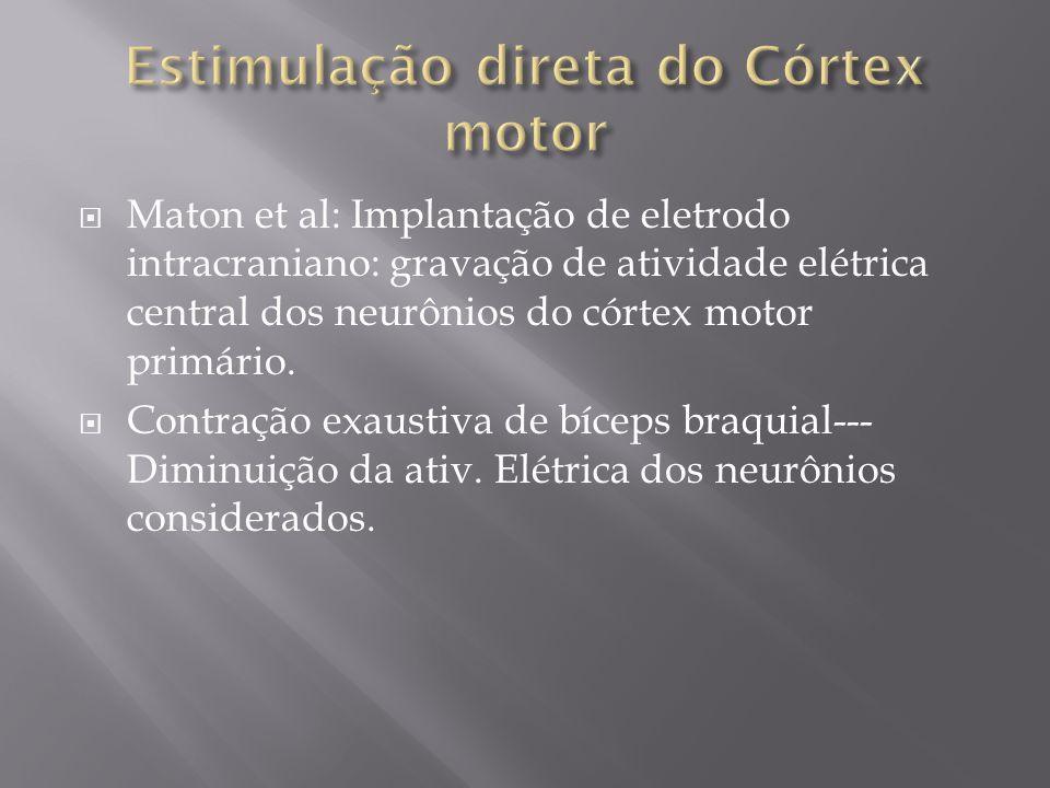 Maton et al: Implantação de eletrodo intracraniano: gravação de atividade elétrica central dos neurônios do córtex motor primário. Contração exaustiva