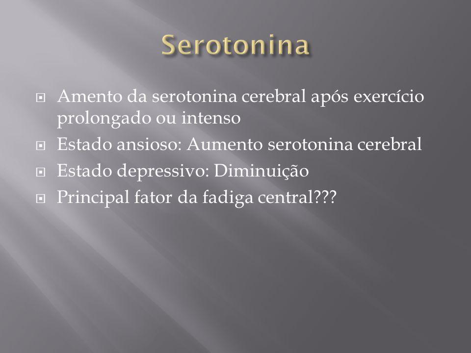 Amento da serotonina cerebral após exercício prolongado ou intenso Estado ansioso: Aumento serotonina cerebral Estado depressivo: Diminuição Principal fator da fadiga central???