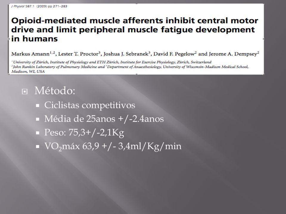 Método: Ciclistas competitivos Média de 25anos +/-2.4anos Peso: 75,3+/-2,1Kg VO 2 máx 63,9 +/- 3,4ml/Kg/min