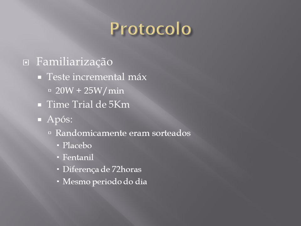 Familiarização Teste incremental máx 20W + 25W/min Time Trial de 5Km Após: Randomicamente eram sorteados Placebo Fentanil Diferença de 72horas Mesmo periodo do dia