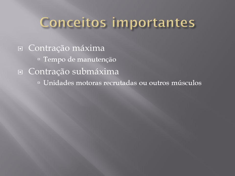 Contração máxima Tempo de manutenção Contração submáxima Unidades motoras recrutadas ou outros músculos