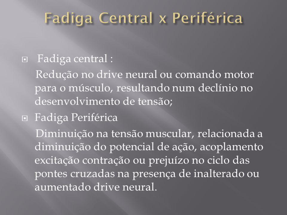 Fadiga central : Redução no drive neural ou comando motor para o músculo, resultando num declínio no desenvolvimento de tensão; Fadiga Periférica Dimi