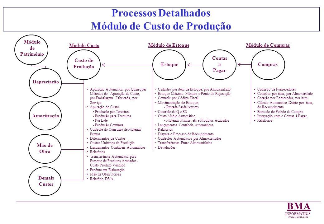 Processos Detalhados Módulo de Projetos (1) (continuação) BMA INFORMÁTICA Aplicações das Fontes de Recursos Controle das aplicações das fontes de recursos por provisões dos desembolsos Registros Contábeis / Orçamentário Os lançamentos contábeis de cada operação são realizados automaticamente, bem como dos registros no orçamento; O acompanhamento orçamentário é automático Os registros contábeis das atividades corporativas são distintos dos registros contábeis de cada contrato ou prédio Relatórios A critério do usuário Emite relatório em qualquer moeda Apura por empreendimento o Lucro (Prejuízo) Apura por empreendimento o Fluxo de Caixa Registros Contábeis Específicos Apuração e controle dos custos das unidades vendidas(não concluídas) por prédio Cálculo da relação lucro Bruto/Receita Bruta por unidade vendida e de seus reajustamentos Reconhecimento do Lucro Bruto por parcela recebida, bem como do saldo da atualização monetária Reajustamento do reconhecimento do Lucro Bruto de parcelas já recebidas Controle dos empréstimos e financiamentos (tomados) por empreendimento imobiliário De condição suspensiva Controle e acompanhamento do custo por empreendimento Controle de custo por unidade vendida (concluído e não concluído) Controle do custo orçado e contratado por prédio Cálculo de todas as atualizações monetárias Aplicações das Fontes de Recursos Controle das aplicações das fontes de recursos por provisões dos desembolsos Registros Contábeis / Orçamentário Os lançamentos contábeis de cada operação são realizados automaticamente, bem como dos registros no orçamento; O acompanhamento orçamentário é automático Os registros contábeis das atividades corporativas são distintos dos registros contábeis de cada contrato Relatórios A critério do usuário Emite relatório em qualquer moeda Apura por contrato o Lucro (Prejuízo) Apura por contrato o Fluxo de Caixa Aplicações das Fontes de Recursos Controle das fontes de recursos por provisões dos desembolsos Registros Contábeis / Orça