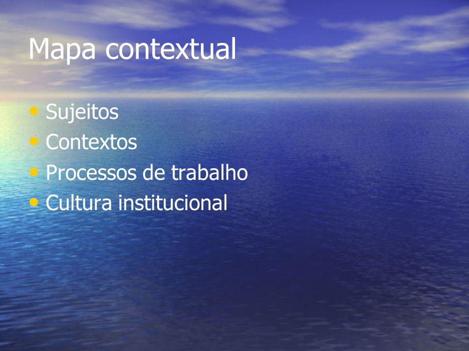 Mapa contextual Sujeitos Contextos Processos de trabalho Cultura institucional