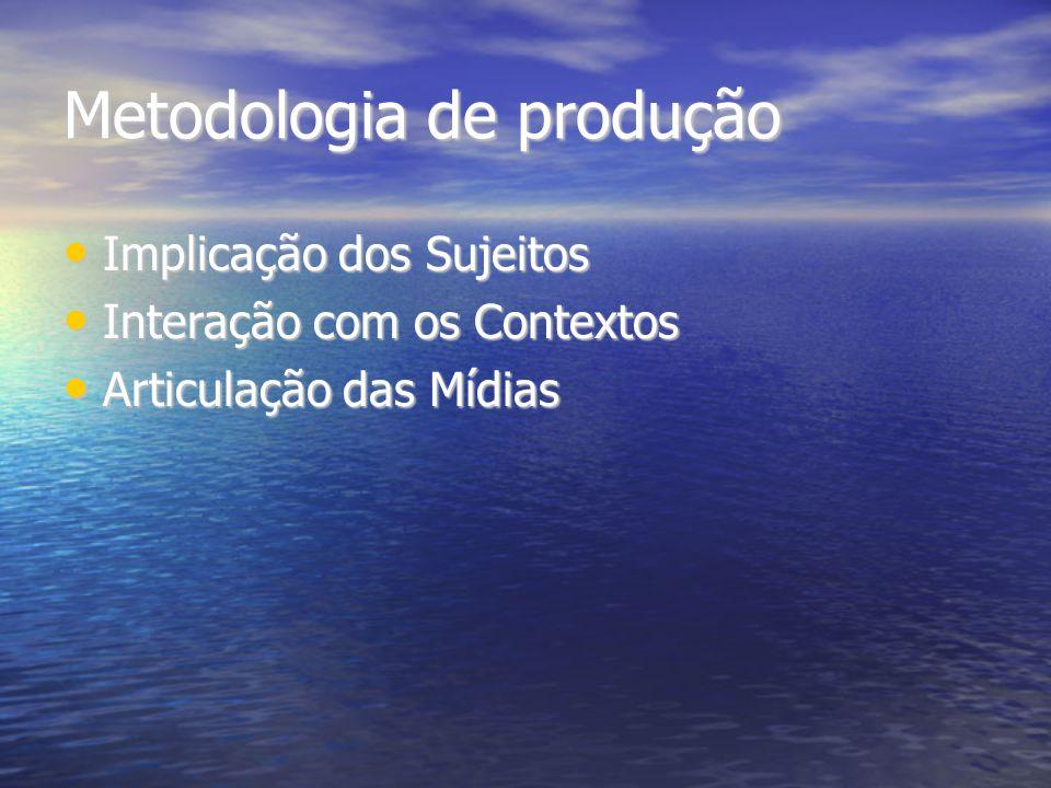 Metodologia de produção Implicação dos Sujeitos Implicação dos Sujeitos Interação com os Contextos Interação com os Contextos Articulação das Mídias A