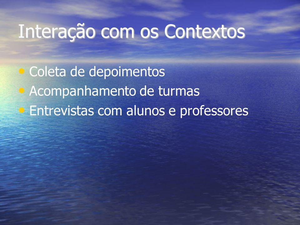 Interação com os Contextos Coleta de depoimentos Acompanhamento de turmas Entrevistas com alunos e professores