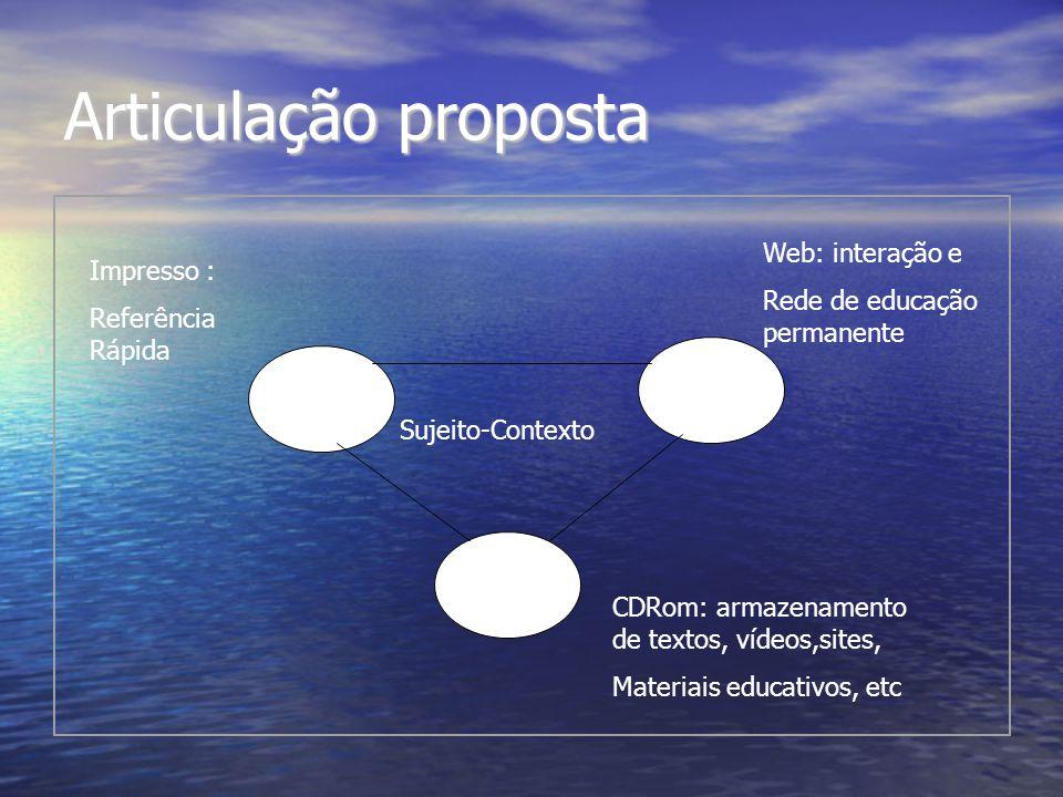 Articulação proposta Impresso : Referência Rápida Web: interação e Rede de educação permanente CDRom: armazenamento de textos, vídeos,sites, Materiais