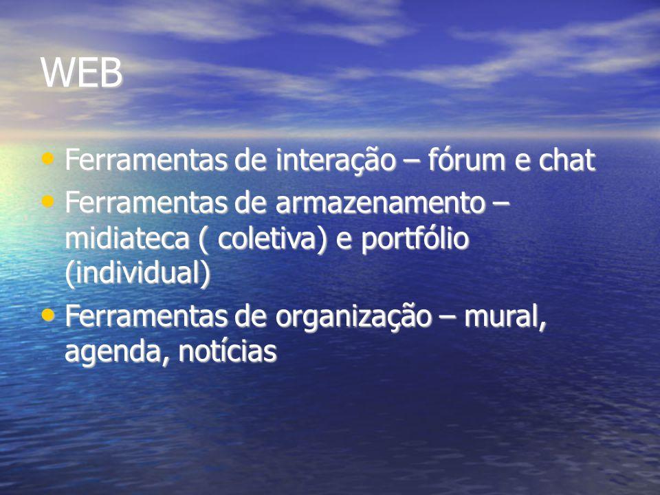WEB Ferramentas de interação – fórum e chat Ferramentas de interação – fórum e chat Ferramentas de armazenamento – midiateca ( coletiva) e portfólio (