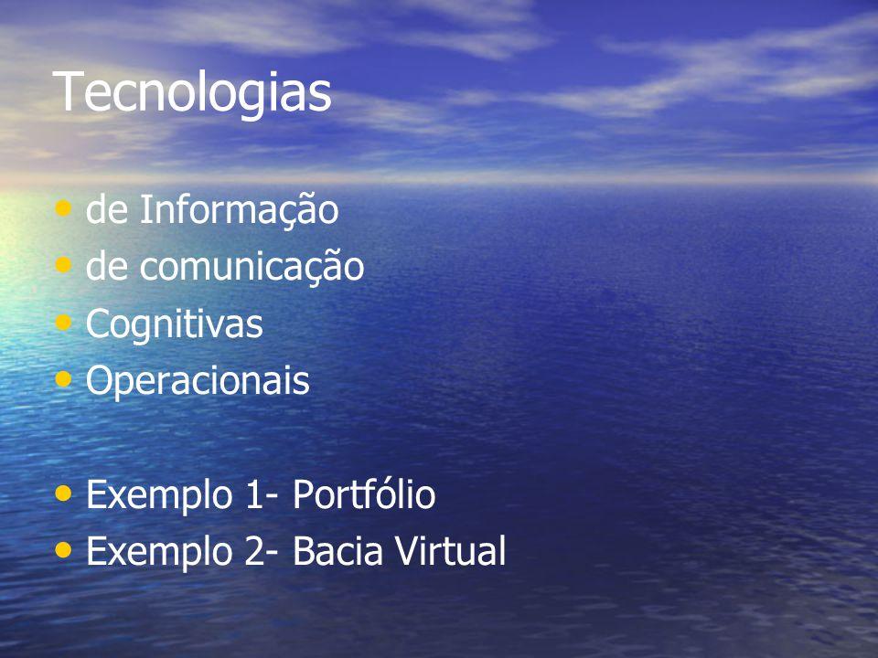 Tecnologias de Informação de comunicação Cognitivas Operacionais Exemplo 1- Portfólio Exemplo 2- Bacia Virtual