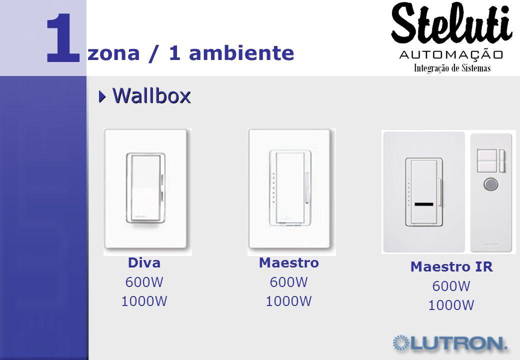 1 Wallbox zona / 1 ambiente Diva 600W 1000W Maestro 600W 1000W Maestro IR 600W 1000W