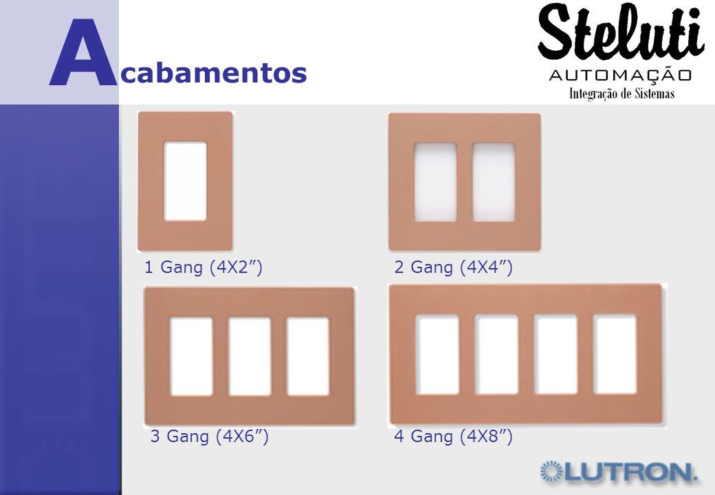 A cabamentos 1 Gang (4X2)2 Gang (4X4) 3 Gang (4X6)4 Gang (4X8)